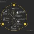 megatendencias-que-cambiaran-las-industrias